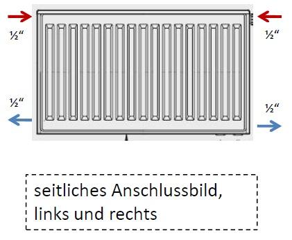 buderus logatrend c profil kompakt heizk rper bauh he 600 typ 11 21 22 33 wh st ebay. Black Bedroom Furniture Sets. Home Design Ideas