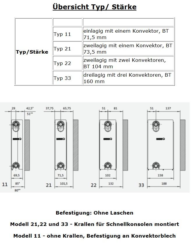 Brotje Europrofil Kompakt Heizkorper Typ 21 500x600mm Ebay