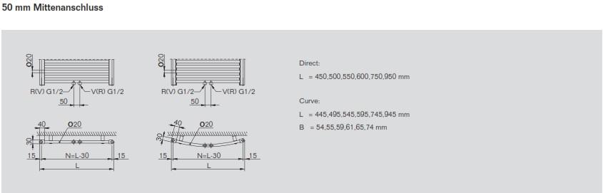 Buderus BAGNO RADIATORI logatrend THERM Direct Set H 1220 x B 500 ma forma diritta
