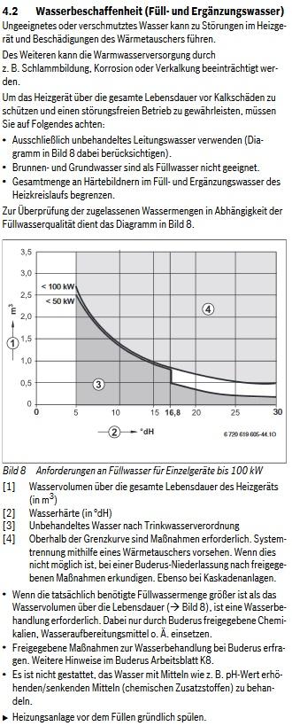 Fantastisch 88 Wie Zeichne Ein Diagramm Bild Ideen Galerie ...