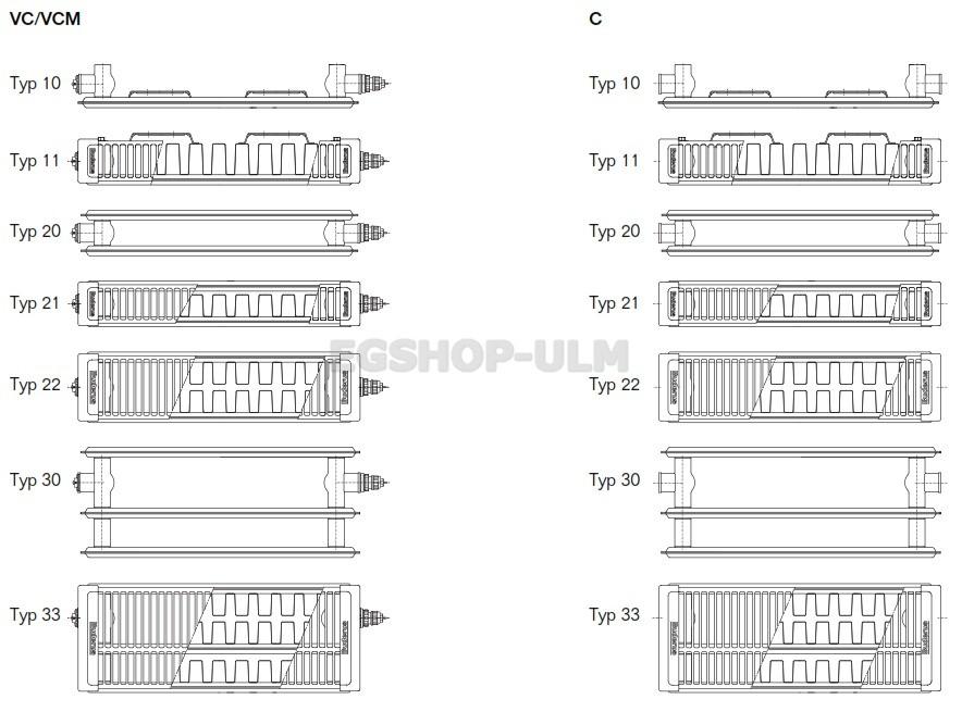 Buderus Kompakt Heizkorper Typ 21 600x1600mm Ebay