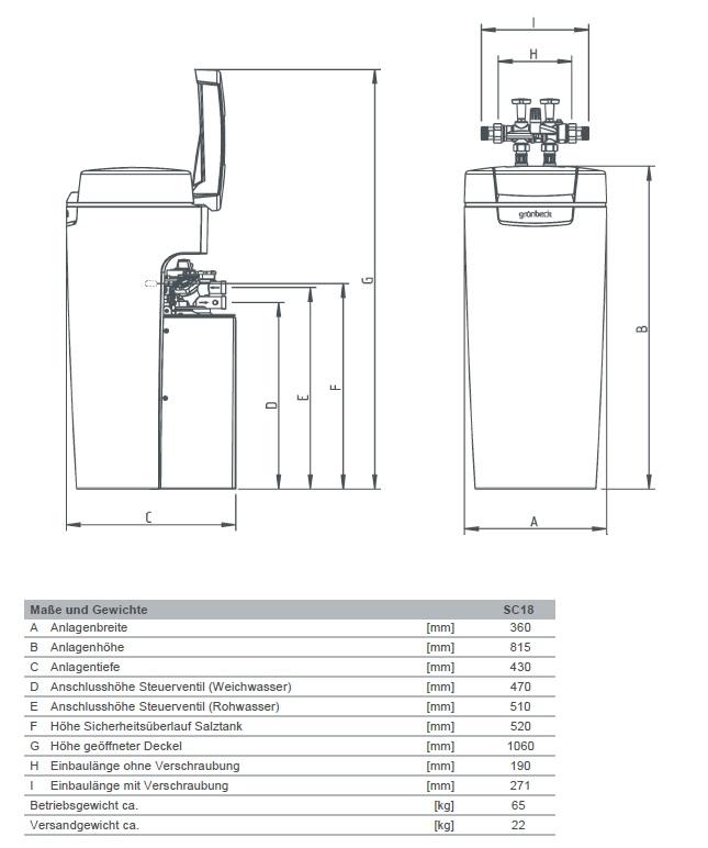 gr nbeck softliq sc18 weichwasseranlage enth rtungsanlage. Black Bedroom Furniture Sets. Home Design Ideas