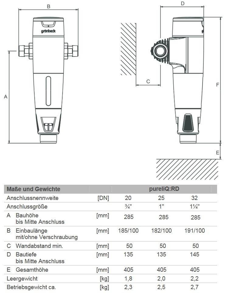 Grünbeck Rückspülfilter Pureliq Rd25 1 Mit Druckminderer