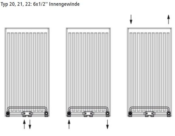 kermi verteo profil vertikal heizk rper typ 21 bh 1800 x bl 600 mm therm x2 ebay. Black Bedroom Furniture Sets. Home Design Ideas