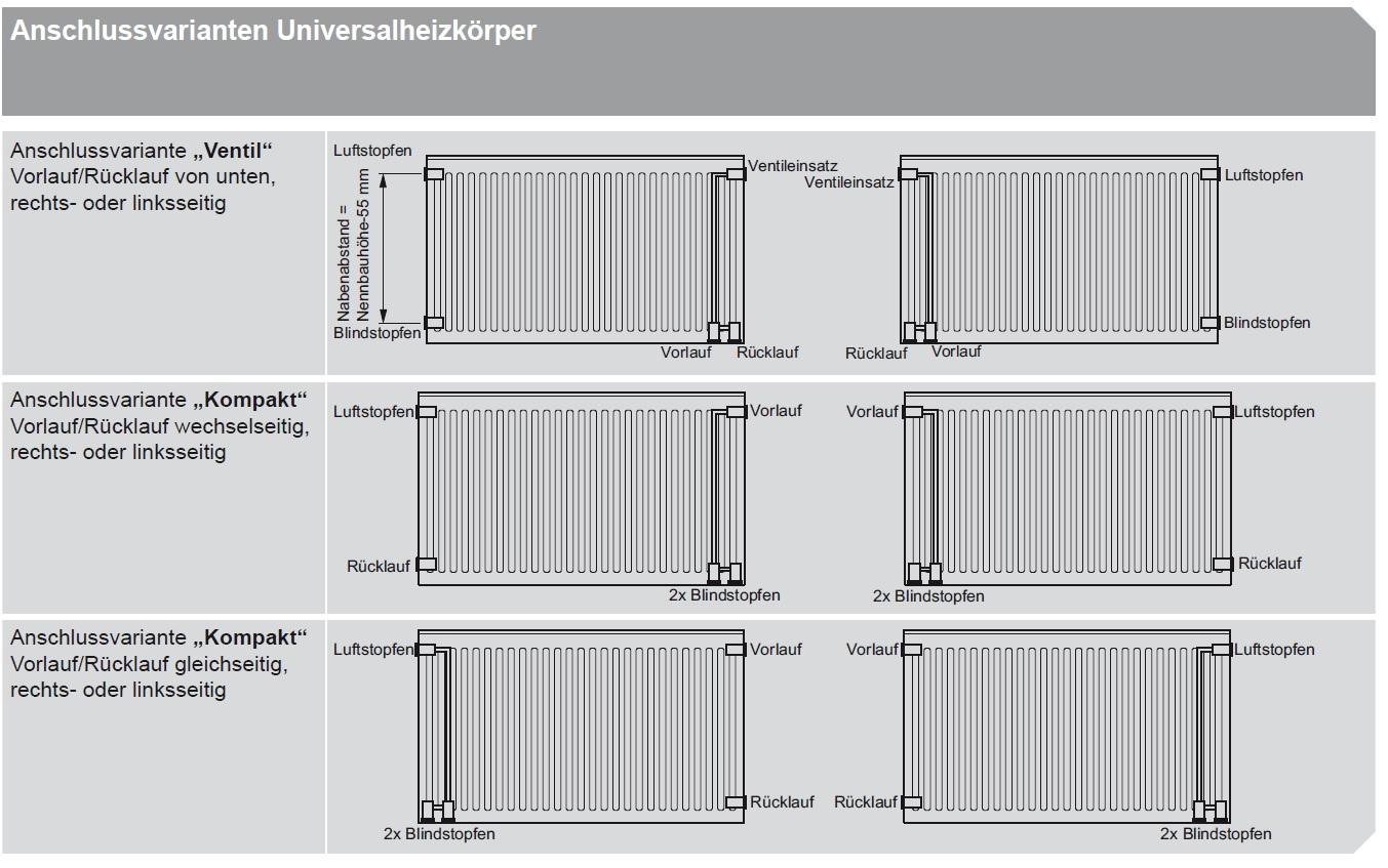 Viessmann Universalheizkorper Austausch Typ 21 22 33 Bauhohe 555