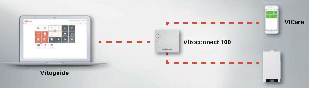 Viessmann vitoconnect 100 typ opto1 wlan modul zur wandmontage z014493 ebay for Viessmann vitoconnect